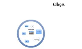 College Plans