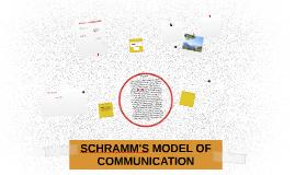 schramm model of communication pdf