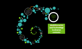 Multiliteracies & Technology in Diverse Contexts.