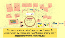 The source and impact of appearance teasing: An examination