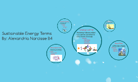 Sustainable Energy Terms