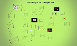 Social Injustices-- Solutions