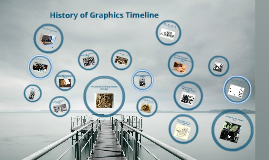 HIstory of Graphics Timeline