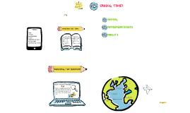 Copy of Copy of Copy of PRINCIPLES OF SPEECH WRITING
