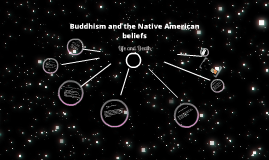 Buddhism and Native American beliefs.