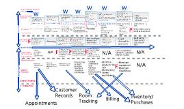 Services Marketing Blueprint