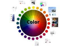 Color Science, Reproduction, and Management