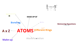 Atoms science for yr 9