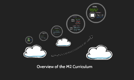 M2 Curriculum Overview