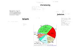 3 Major Religions