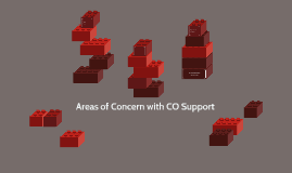 Areas of Concern with CO Support