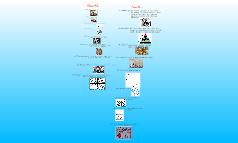Vocab. Collage
