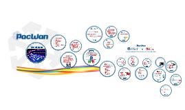 Copy of Présentation PacWan Globale