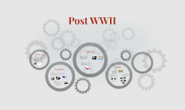 Post WWII