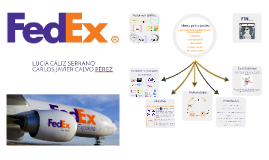 Copy of Sistema integrado de gestión Fedex