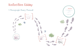 expository essay self reflection
