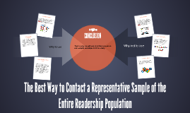 The Best Way to Contact a Representative Sample of the Entir