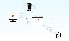 Software-Entwicklung für Desktop, Web und Mobil