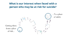 Evidence for the Applied Suicide Intervention Skills Training Program (ASIST)--LW Meeting