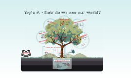 Copy of Copy of Topic A - How do we see our world?