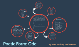 Poetic Form: Ode