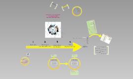 Bim Project Execution Planning