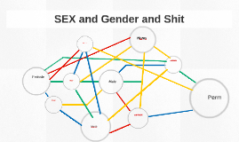 SEX and Gender and Shit