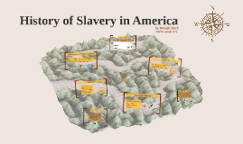 History of Slavery in American