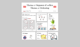 Thema 1: Cellen & organen