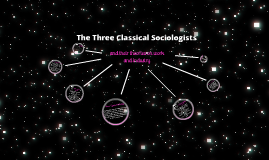 The Three Classical Sociologists