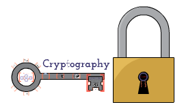 Copy of Cryptography