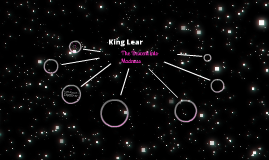 King Lear: Character Study