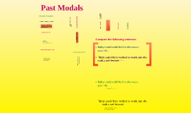 Copy of Past Modal Verbs