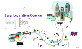 Copy of Bases Legislativas Conexas