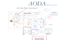 AODA Resources