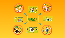 The history of CANDY!!! (and other sweets)