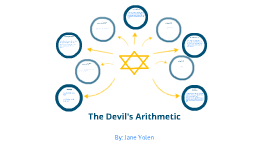 The Devil's Arithemtic?