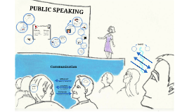 Copy of Public Speaking- Introduction