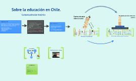 Organica estudiantil y propuestas sobre el diagnostico