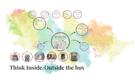Think Inside/Outside the box