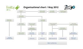 Livity Africa org chart