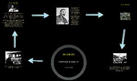 Copy of 윤리 수행 평가