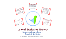 Law of Explosive Growth