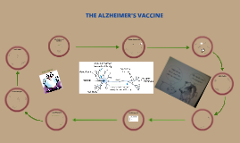 Alzheimer's Disease Project