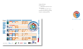Copy of ITIL V3 voordelen en nadelen