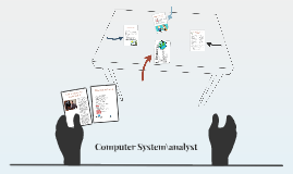 what is a computer system anaylst