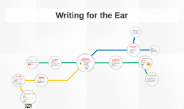 Writing for the Ear