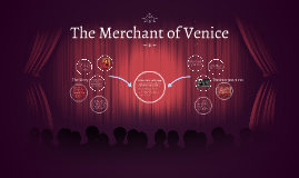 The Merchant of Venice: Justice, Mercy and Revenge