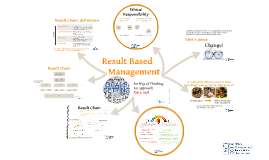 Result Based Management (NMA)