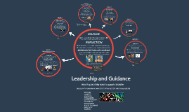 Copy of Leadership and Guidance